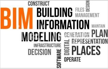ISO Standards and BIM Perfect Partners